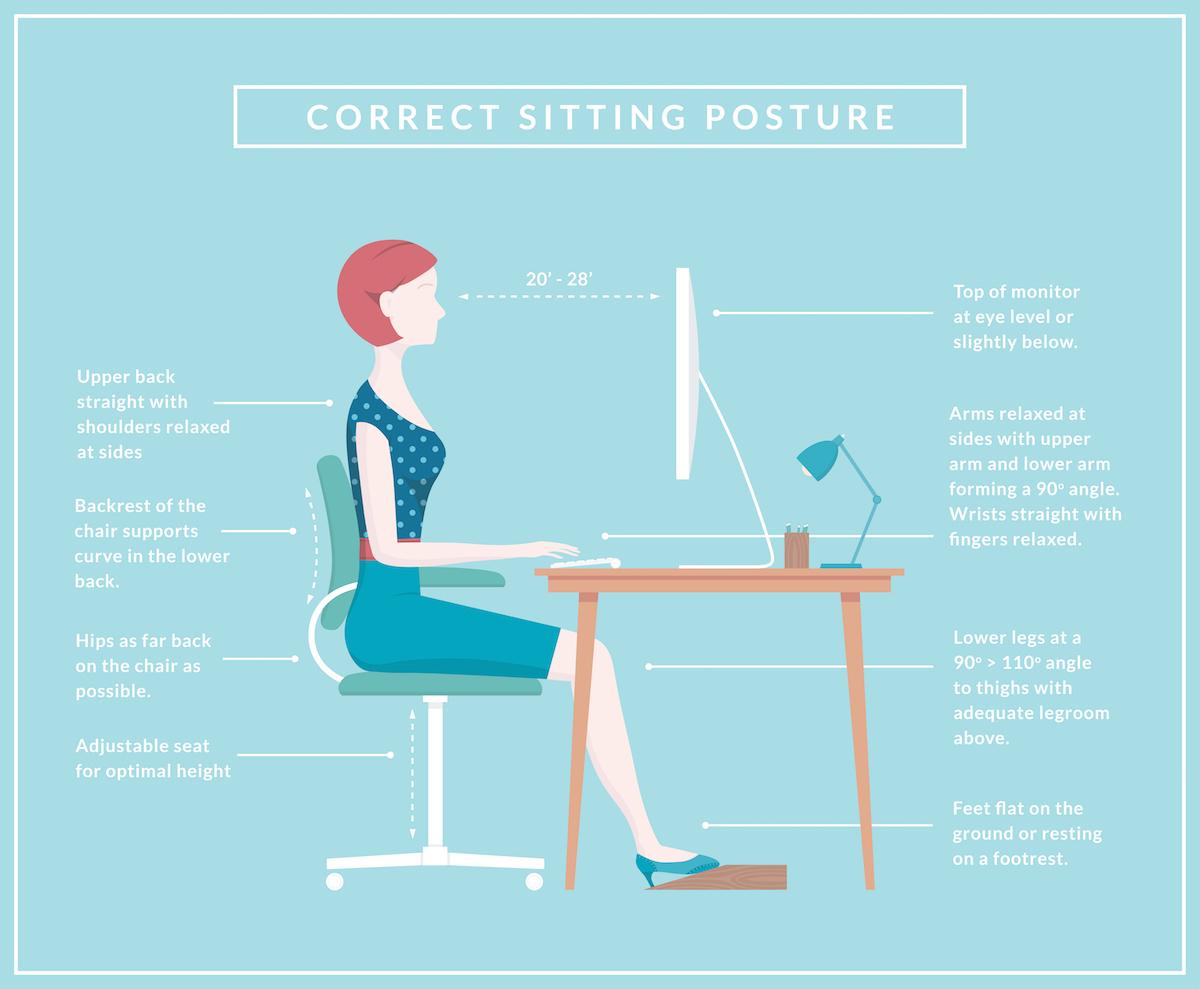 Correct-Sitting-Posture