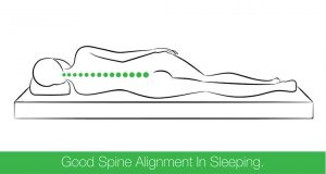 Image showing good spinal alignment while sleeping on a mattress