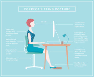 Image showing correct posture when working from home